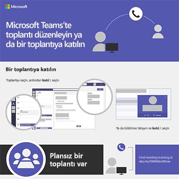 Kullanıcı simgesi, telefon ve Kullanıcı ve monitör simgesi