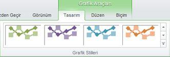 Grafik Araçları