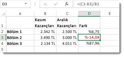 D3 hücresinde kırmızı biçimlendirilmiş negatif yüzdelerle Excel verileri