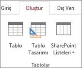 Access'te Oluştur > Tablo Tasarımı şerit komutu