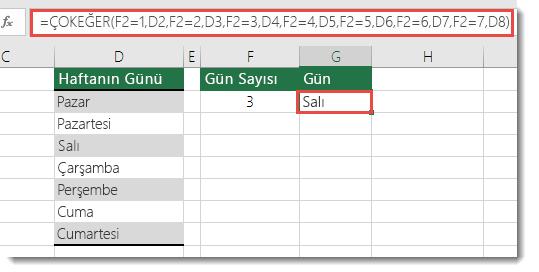 ÇOKEĞER işlevi - Haftanın Günleri örneği - G2 hücresindeki formül =ÇOKEĞER(F2=1,D2,F2=2,D3,F2=3,D4,F2=4,D5,F2=5,D6,F2=6,D7,F2=7,D8)