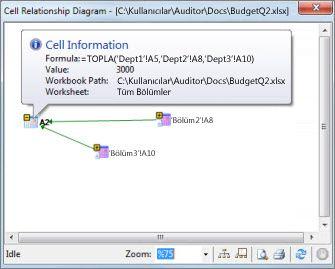 Ayrıntılı hücre bilgileri