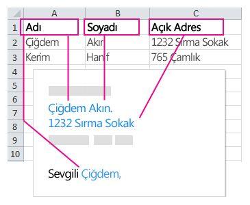 Adres mektup birleştirme alanlarına alınan veriler