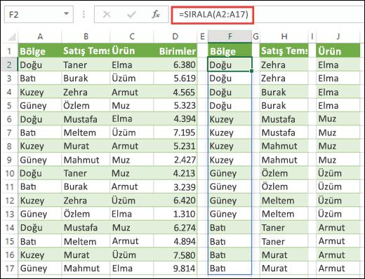 Veri aralıklarını sıralamak için SIRALA işlevini kullanın. Burada, =SIRALA(A2:A17) formülünü kullanarak Bölgeleri sıralayıp ardından H2 ve J2 hücrelerine kopyalayarak Satış Temsilcilerini ve Ürünleri sıralıyoruz.