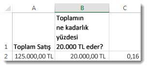 A2 hücresinde 125.000 TL, B2 hücresinde 20.000 TL ve C3 hücresinde 0,16