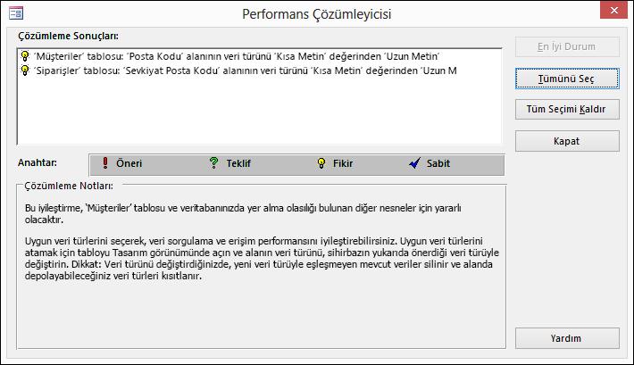 Access veritabanı üzerinde çalıştırıldıktan sonra Performans Çözümleyicisi sonuçları iletişim kutusu.