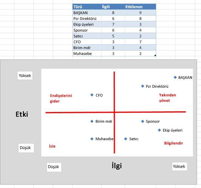 Excel etki kılavuzunun görüntüsü