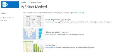SharePoint Online'daki bir İş Zekası Merkezi sitesinin giriş sayfası