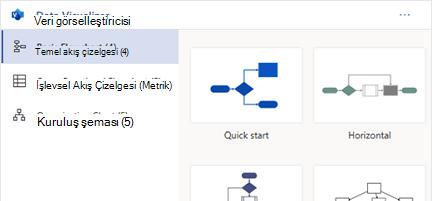 Excel'de visio diyagramı oluşturma
