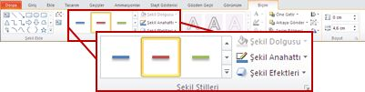 PowerPoint 2010'da Çizim Araçları'nın altındaki biçim sekmesi.