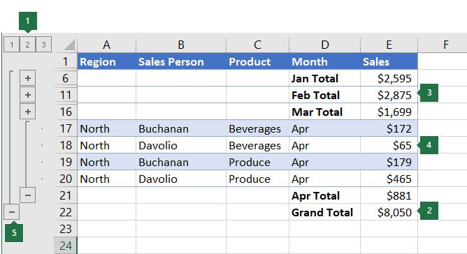 Calisma Sayfasinda Verileri Seviyelendirme Gruplandirma Excel