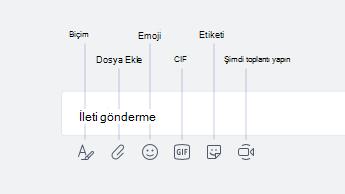 Emoji, GIF, çıkartmalar ve diğer seçenekler