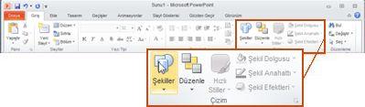 PowerPoint 2010'da Giriş sekmesi, Çizim grubuna bakma.