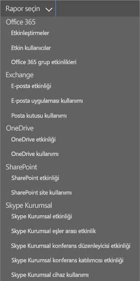 Office 365 raporları Kullanılan e-posta istemcileri açılan menüsü