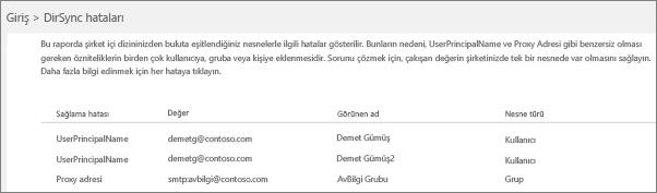 DirSync hataları sayfası