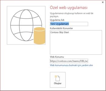 Kullanılabilir Konumlar kutusunda Contoso Ekip Site'sini gösteren yeni özel web uygulaması iletişim kutusu.