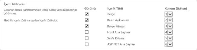 Yeni belge düzenini değiştirmek veya seçenekleri ekranını gizleme
