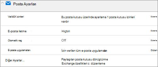 Ekran görüntüsü: paylaşılan posta kutusu kullanıcının posta kutusu dönüştürme
