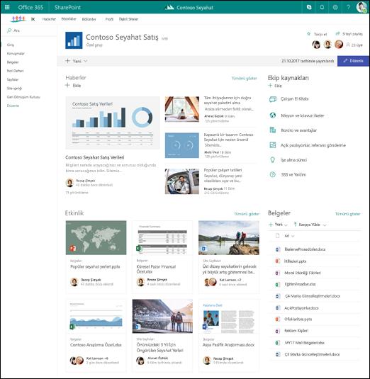 Hub site ile ilişkili SharePoint sitesi