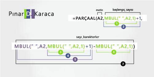 Ad, ikinci ad ve soyadını ayırma formülünün ayrıntıları