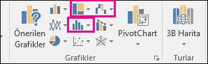 Windows için Excel 2016'da hiyerarşi, şelale veya stok ya da istatiksel grafik ekleme simgeleri