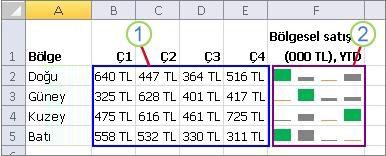 Bir grup mini grafik ve verileri