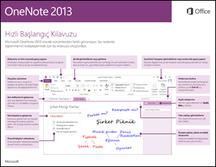 OneNote 2013 Hızlı Başlangıç Kılavuzu