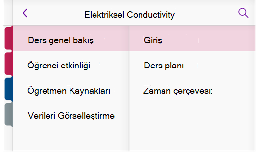 Elektriksel conductivity