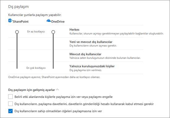 Dış paylaşım ayarlarını OneDrive yönetim merkezinin paylaşım sayfasında