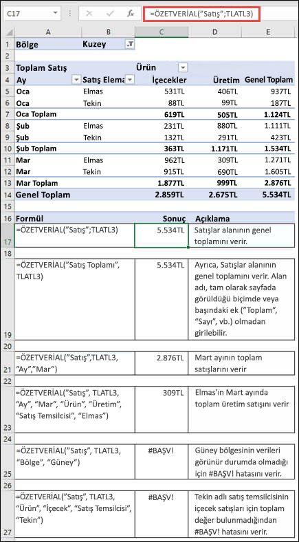 ÖZETVERIAL işleviyle verileri aktarmak için kullanılan PivotTable örneği.