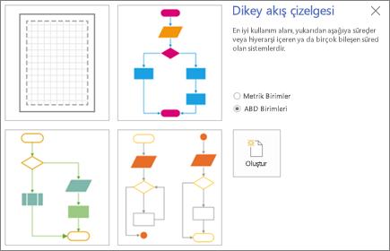 Şablon ve ölçü birimi seçeneklerinin görüntülendiği Dikey Akış Çizelgesi ekranının ekran görüntüsü.