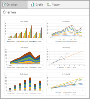 Verileriniz için önerilen grafik tasarımları