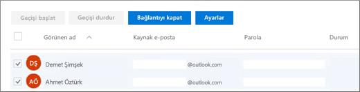 Tüm kullanıcılarınız, önceden doldurulan e-postayla listelenir
