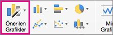 Mac için Excel Önerilen Grafikler Şerit Komutu