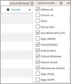 Ekran görüntüsü: Office 365 e-posta uygulamaları kullanım raporu - Sütunları seçme