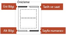 Önizleme resmi, yazdırılmış Not sayfalarında hangi öğelerin yer alacağını gösterir.