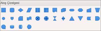 Mac için PPT Akış Çizelgesi