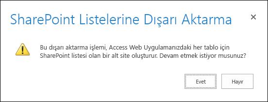 Onay iletişim kutusunun ekran görüntüsü. Evet'e tıklandığında veriler SharePoint listelerine aktarılır ve Hayır'a tıklandığında dışarı aktarma işlemi iptal edilir.