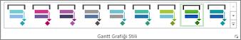 Gantt Grafiği stilleri