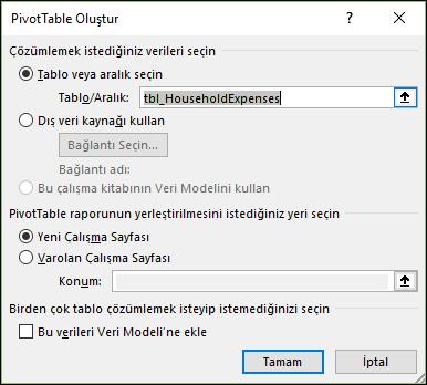 Excel Ekle > PivotChart seçenekleri