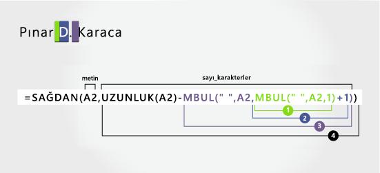 Ad, ikinci ad ve soyadı ayırma formülünde ikinci ARA işlevi