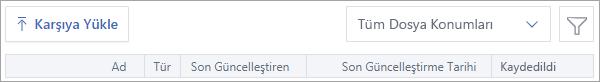 Dosyalar SharePoint 'te depolandığında menüyü gösteren Yammer dosyaları sayfası