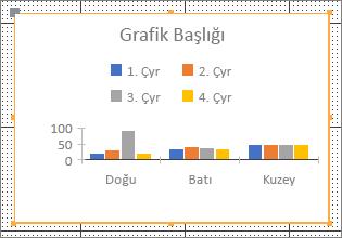 Örnek grafik