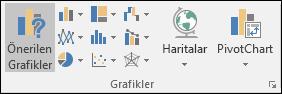 Excel Harita Grafiği Şerit Grubu