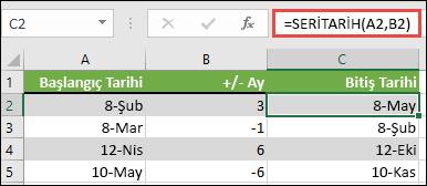 Tarihleri tarihe eklemek veya çıkarmak için SERITARIH kullanın. Bu örnekte, = SERITARIH (a2, B2) where a2 bir tarih ve B2, eklenecek veya çıkarılacak ay sayısını içerir.