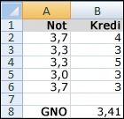 İki dizide karşılık gelen değerleri çarpma