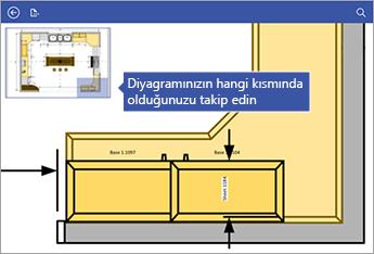 Ekranın sol üst köşesindeki kaydırma penceresi, diyagramın neresinde olduğunuzu izlemenize yardımcı olur.