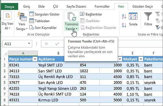 Alınan liste ve Tümünü Yenile düğmesi vurgulanmış olan Excel elektronik tablosu.