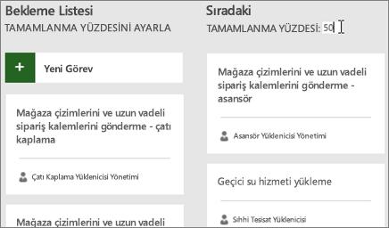 Tamamlanma %'si için 50 sayısını giren imlecin bulunduğu Görev Panosu'nun ekran görüntüsü