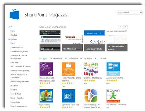 SharePoint mağazasının ekran görüntüsü